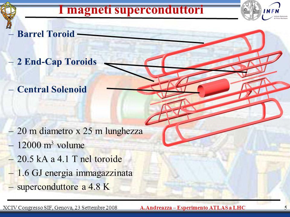 I magneti superconduttori –Barrel Toroid –2 End-Cap Toroids –Central Solenoid –20 m diametro x 25 m lunghezza –12000 m 3 volume –20.5 kA a 4.1 T nel toroide –1.6 GJ energia immagazzinata –superconduttore a 4.8 K XCIV Congresso SIF, Genova, 23 Settembre 20085A.Andreazza – Esperimento ATLAS a LHC