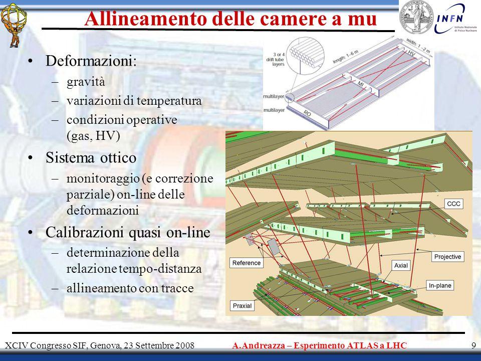 Allineamento delle camere a mu Deformazioni: –gravità –variazioni di temperatura –condizioni operative (gas, HV) Sistema ottico –monitoraggio (e correzione parziale) on-line delle deformazioni Calibrazioni quasi on-line –determinazione della relazione tempo-distanza –allineamento con tracce XCIV Congresso SIF, Genova, 23 Settembre 20089A.Andreazza – Esperimento ATLAS a LHC