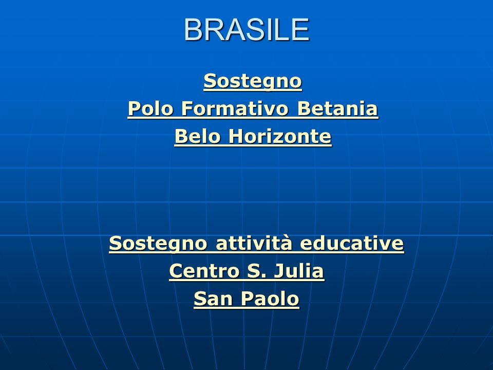 Sostegno Polo Formativo Betania Polo Formativo Betania Belo Horizonte Belo HorizonteBRASILE Sostegno attività educative Sostegno attività educativeSostegno attività educativeSostegno attività educative Centro S.