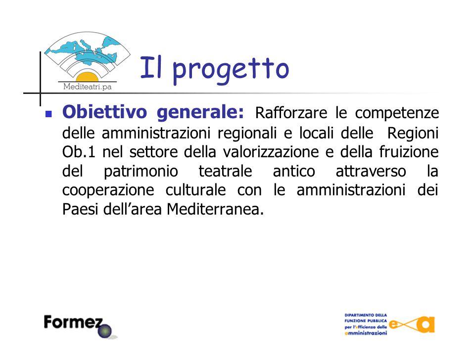Gli attori coinvolti Dirigenti, quadri e funzionari delle amministrazioni regionali e locali italiane Ob.