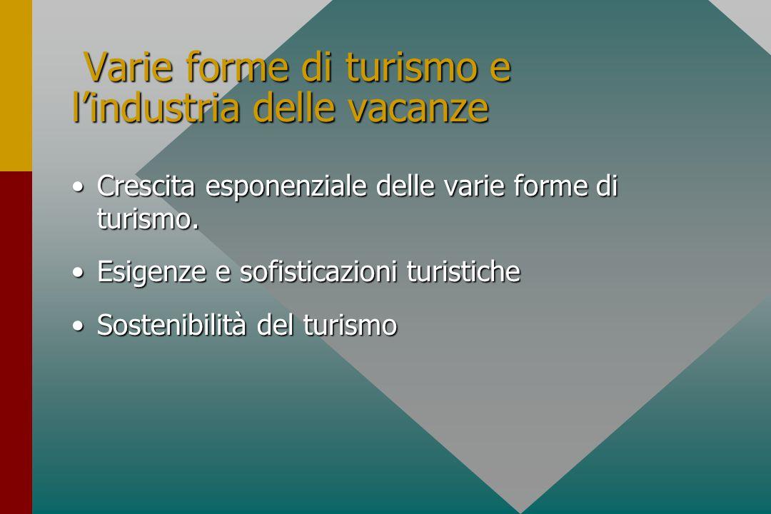 Varie forme di turismo e l'industria delle vacanze Varie forme di turismo e l'industria delle vacanze Crescita esponenziale delle varie forme di turismo.Crescita esponenziale delle varie forme di turismo.