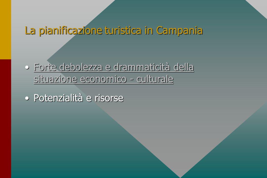 Indicatori di dotazione infrastrutturale in Campania, nel Mezzogiorno e nel Centro - Nord