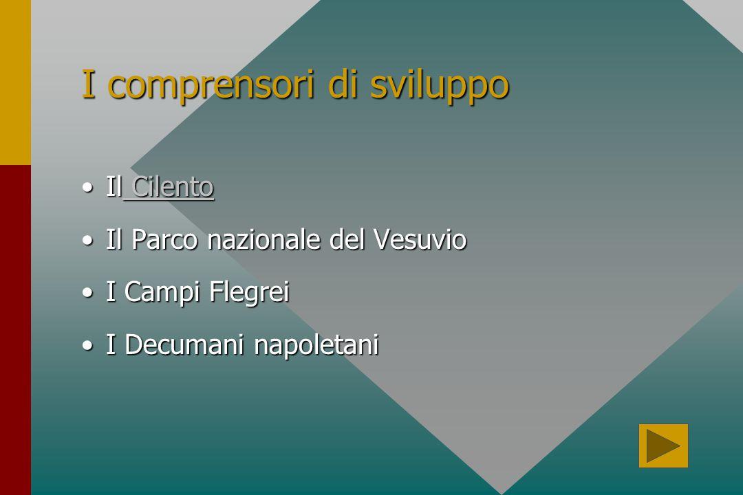 I comprensori di sviluppo Il CilentoIl Cilento Cilento Cilento Il Parco nazionale del VesuvioIl Parco nazionale del Vesuvio I Campi FlegreiI Campi Flegrei I Decumani napoletaniI Decumani napoletani