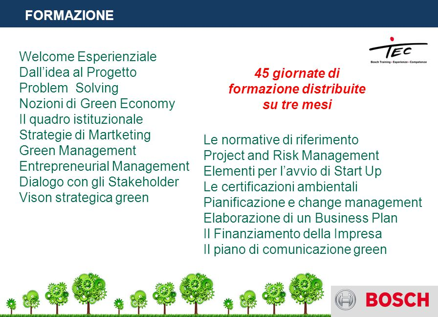 FORMAZIONE Welcome Esperienziale Dall'idea al Progetto Problem Solving Nozioni di Green Economy Il quadro istituzionale Strategie di Martketing Green Management Entrepreneurial Management Dialogo con gli Stakeholder Vison strategica green Le normative di riferimento Project and Risk Management Elementi per l'avvio di Start Up Le certificazioni ambientali Pianificazione e change management Elaborazione di un Business Plan Il Finanziamento della Impresa Il piano di comunicazione green 45 giornate di formazione distribuite su tre mesi
