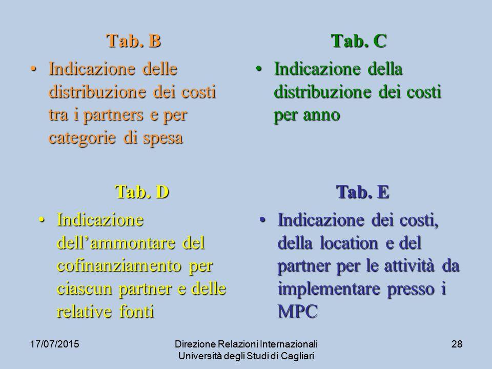 17/07/2015Direzione Relazioni Internazionali Università degli Studi di Cagliari 2817/07/2015Direzione Relazioni Internazionali Università degli Studi di Cagliari 28 Tab.