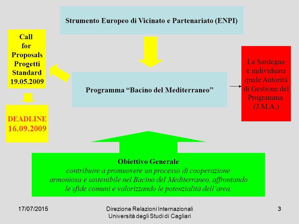 17/07/2015Direzione Relazioni Internazionali Università degli Studi di Cagliari 317/07/20153 Strumento Europeo di Vicinato e Partenariato (ENPI) Programma Bacino del Mediterraneo Obiettivo Generale contribuire a promuovere un processo di cooperazione armoniosa e sostenibile nel Bacino del Mediterraneo, affrontando le sfide comuni e valorizzando le potenzialità dell'area.