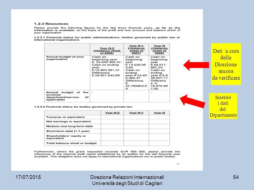 17/07/2015Direzione Relazioni Internazionali Università degli Studi di Cagliari 54 Dati a cura della Direzione ancora da verificare Inserire i dati del Dipartimento