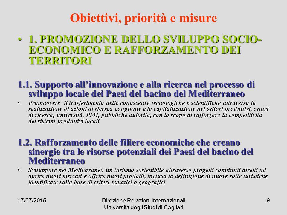 17/07/2015Direzione Relazioni Internazionali Università degli Studi di Cagliari 70