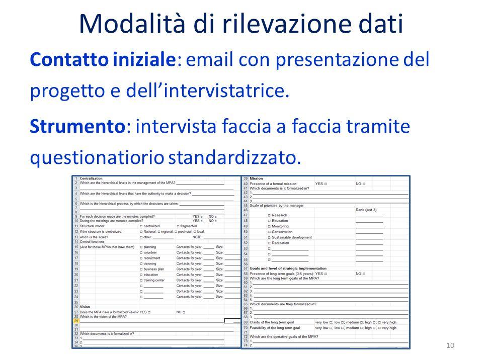 Modalità di rilevazione dati Contatto iniziale: email con presentazione del progetto e dell'intervistatrice.