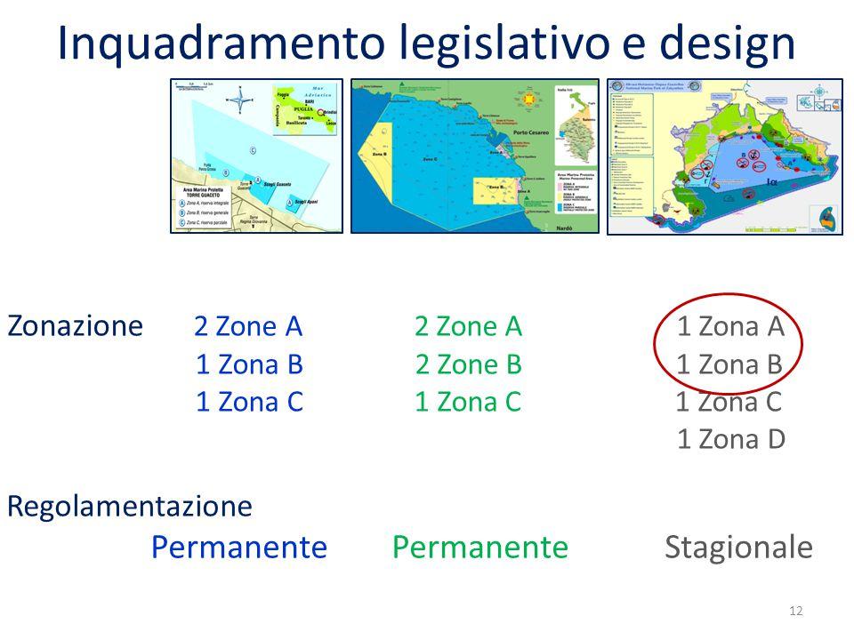 Inquadramento legislativo e design Regolamentazione Permanente Permanente Stagionale Zonazione 2 Zone A 2 Zone A 1 Zona A 1 Zona B 2 Zone B 1 Zona B 1 Zona C 1 Zona C 1 Zona C 1 Zona D 12