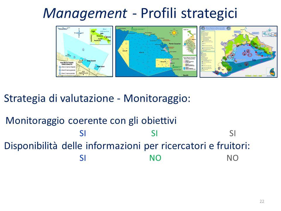 Strategia di valutazione - Monitoraggio: Monitoraggio coerente con gli obiettivi SI SI SI Disponibilità delle informazioni per ricercatori e fruitori: SI NO NO 22 Management - Profili strategici