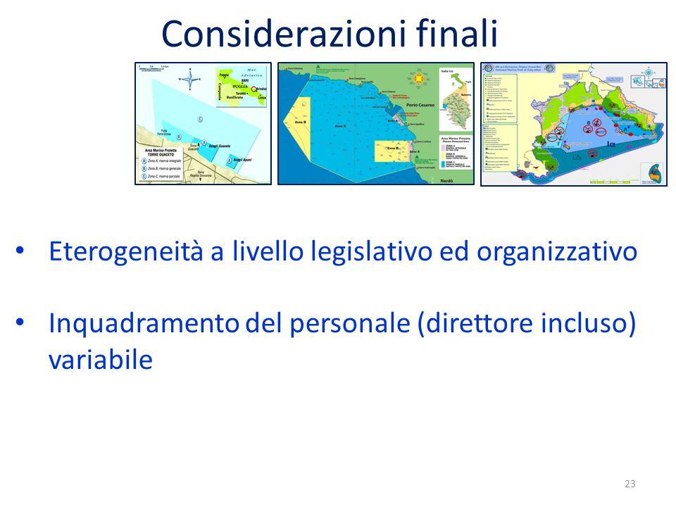Considerazioni finali Eterogeneità a livello legislativo ed organizzativo Inquadramento del personale (direttore incluso) variabile 23