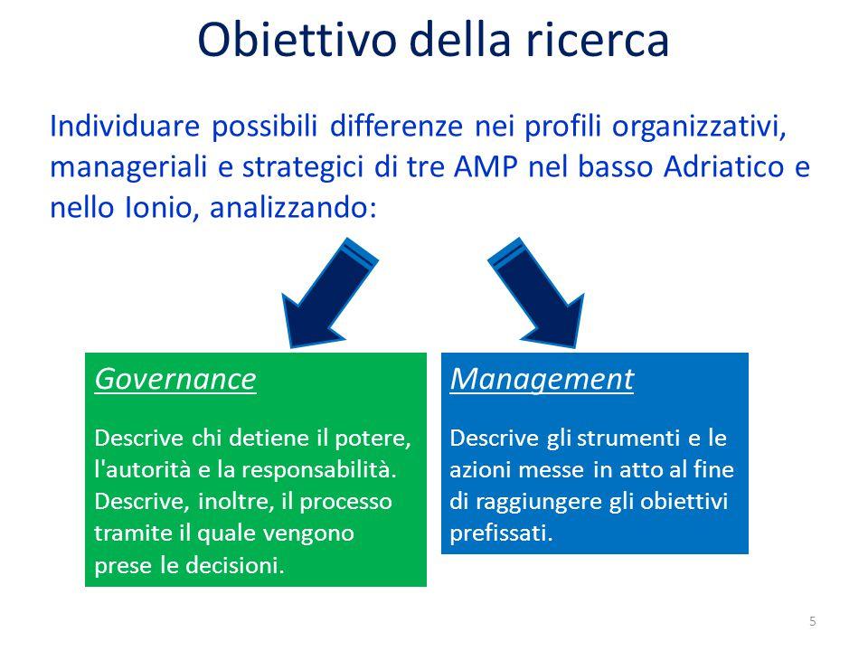 Obiettivo della ricerca Individuare possibili differenze nei profili organizzativi, manageriali e strategici di tre AMP nel basso Adriatico e nello Ionio, analizzando: Governance Descrive chi detiene il potere, l autorità e la responsabilità.