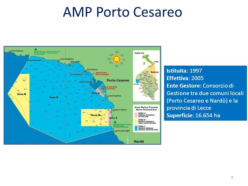AMP Porto Cesareo Istituita: 1997 Effettiva: 2005 Ente Gestore: Consorzio di Gestione tra due comuni locali (Porto Cesareo e Nardò) e la provincia di Lecce Superficie: 16.654 ha 8