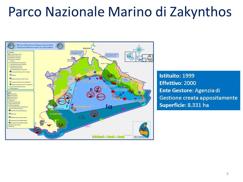 Parco Nazionale Marino di Zakynthos Istituito: 1999 Effettivo: 2000 Ente Gestore: Agenzia di Gestione creata appositamente Superficie: 8.331 ha 9