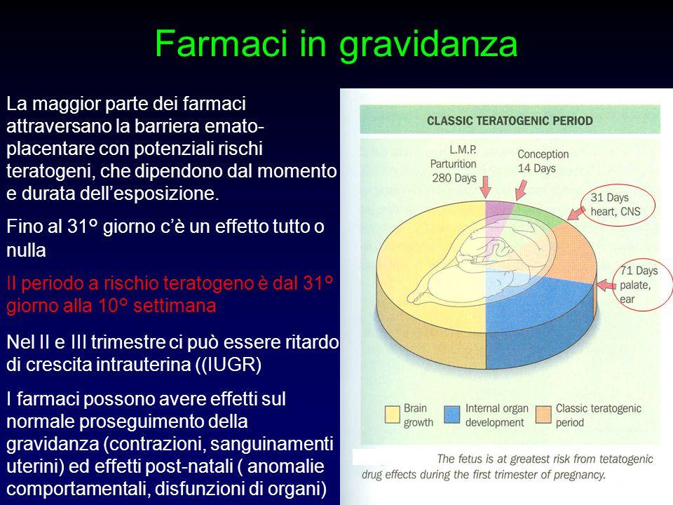 Farmaci in gravidanza La maggior parte dei farmaci attraversano la barriera emato- placentare con potenziali rischi teratogeni, che dipendono dal mome