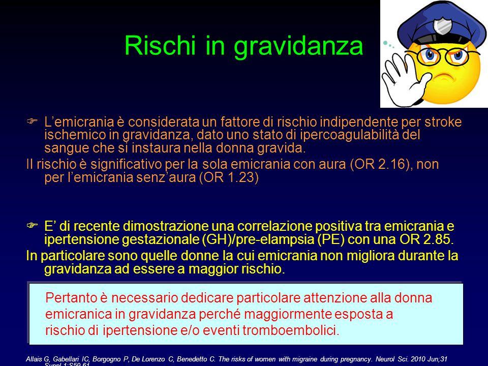 Rischi in gravidanza  L'emicrania è considerata un fattore di rischio indipendente per stroke ischemico in gravidanza, dato uno stato di ipercoagulab