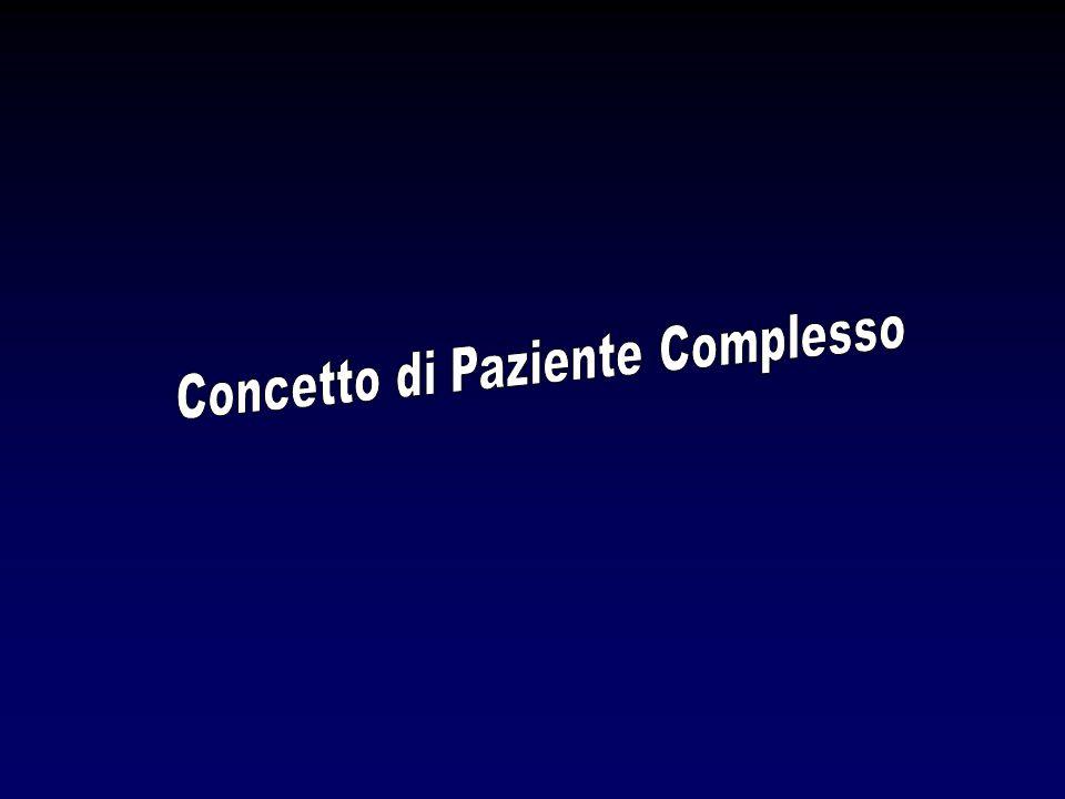 Complessità di un Paziente Complessità sanitaria Complessità assistenziale (infermieristica e di assistenza alla persona o tutelare) Complessità ambientale (socio-economico- familiare)