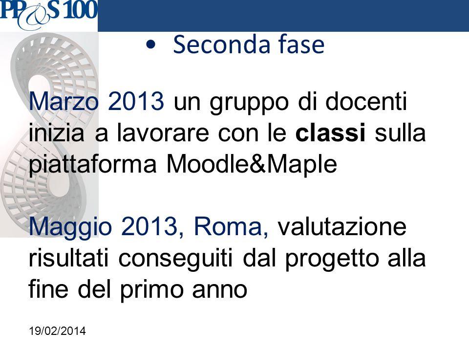 Seconda fase Marzo 2013 un gruppo di docenti inizia a lavorare con le classi sulla piattaforma Moodle&Maple Maggio 2013, Roma, valutazione risultati conseguiti dal progetto alla fine del primo anno 19/02/2014