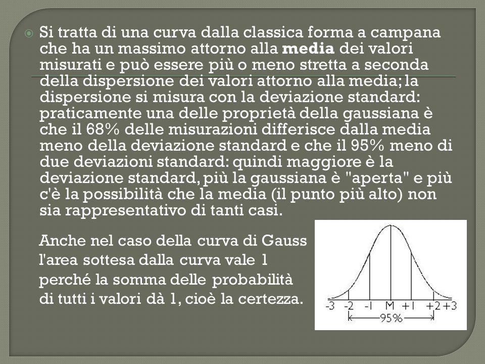  La distribuzione di Gauss è spesso detta normale.