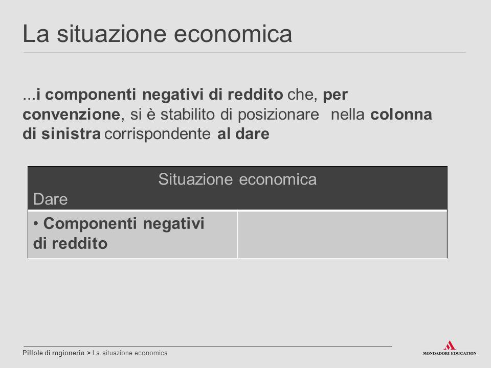 ...i componenti negativi di reddito che, per convenzione, si è stabilito di posizionare nella colonna di sinistra corrispondente al dare La situazione