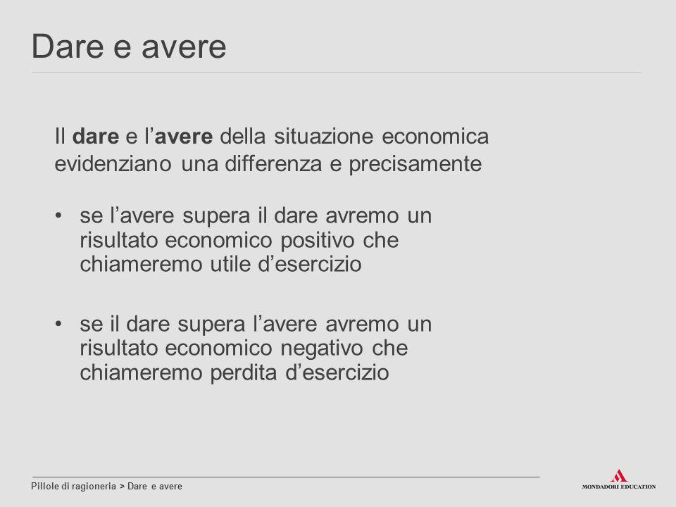 Il dare e l'avere della situazione economica evidenziano una differenza e precisamente se l'avere supera il dare avremo un risultato economico positiv