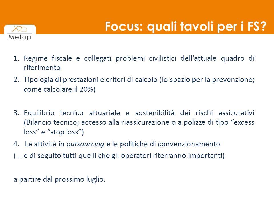 Focus: quali tavoli per i FS.