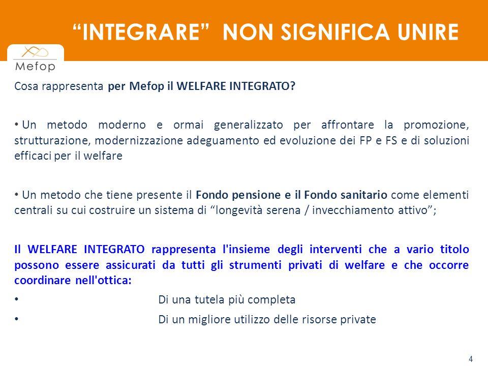 Cosa rappresenta per Mefop il WELFARE INTEGRATO.