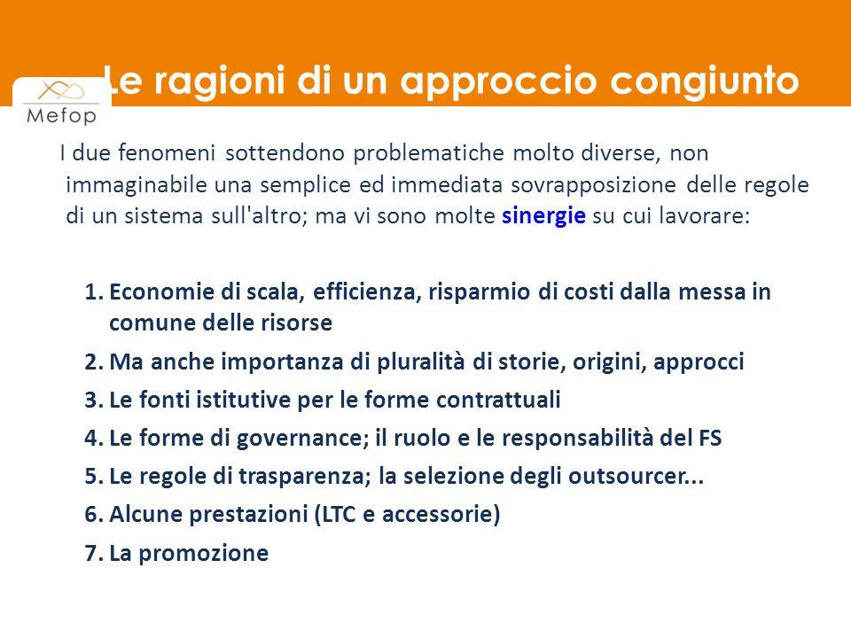 Le ragioni di un approccio congiunto I due fenomeni sottendono problematiche molto diverse, non immaginabile una semplice ed immediata sovrapposizione delle regole di un sistema sull altro; ma vi sono molte sinergie su cui lavorare: 1.Economie di scala, efficienza, risparmio di costi dalla messa in comune delle risorse 2.Ma anche importanza di pluralità di storie, origini, approcci 3.Le fonti istitutive per le forme contrattuali 4.Le forme di governance; il ruolo e le responsabilità del FS 5.Le regole di trasparenza; la selezione degli outsourcer...