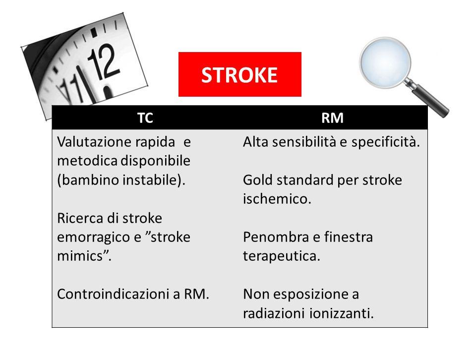 """STROKE TCRM Valutazione rapida e metodica disponibile (bambino instabile). Ricerca di stroke emorragico e """"stroke mimics"""". Controindicazioni a RM. Alt"""