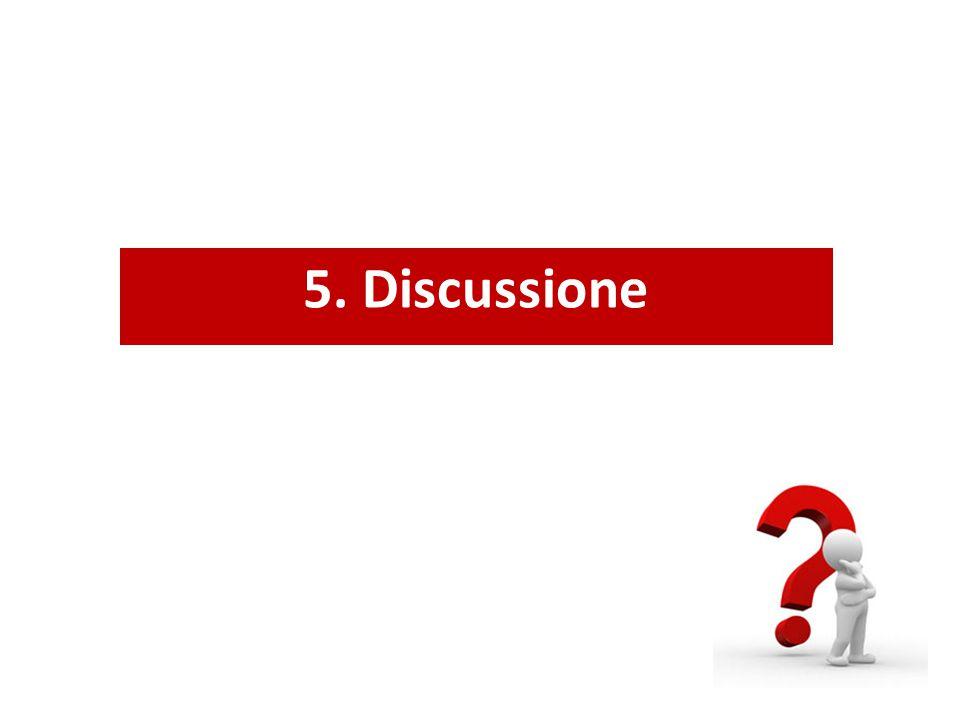 5. Discussione