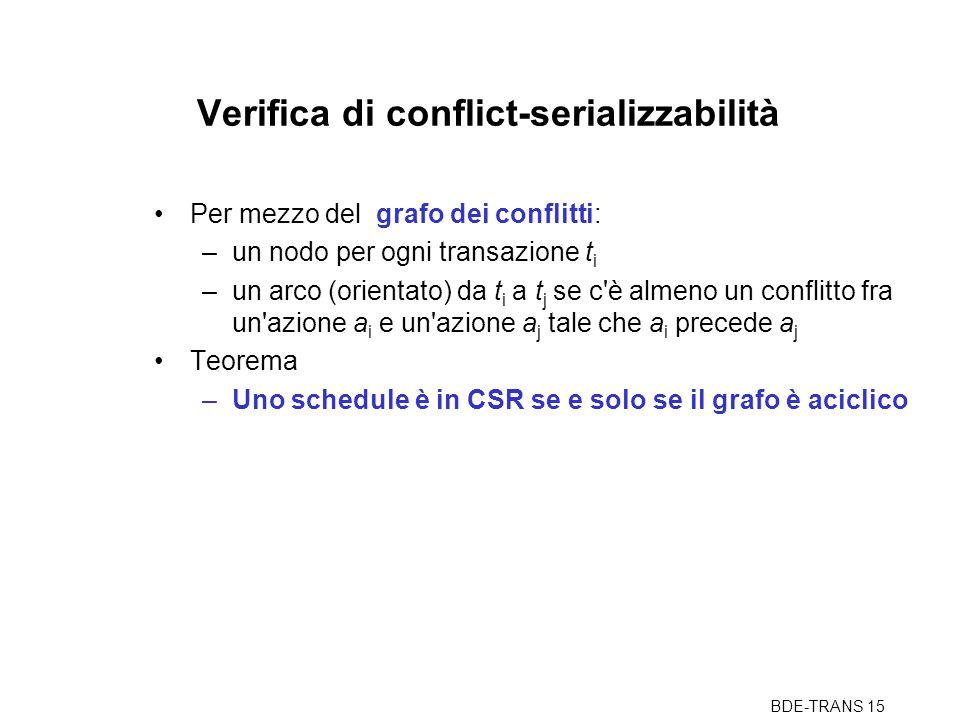 BDE-TRANS 15 Verifica di conflict-serializzabilità Per mezzo del grafo dei conflitti: –un nodo per ogni transazione t i –un arco (orientato) da t i a t j se c è almeno un conflitto fra un azione a i e un azione a j tale che a i precede a j Teorema –Uno schedule è in CSR se e solo se il grafo è aciclico