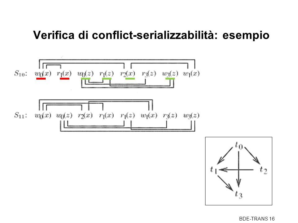 BDE-TRANS 16 Verifica di conflict-serializzabilità: esempio