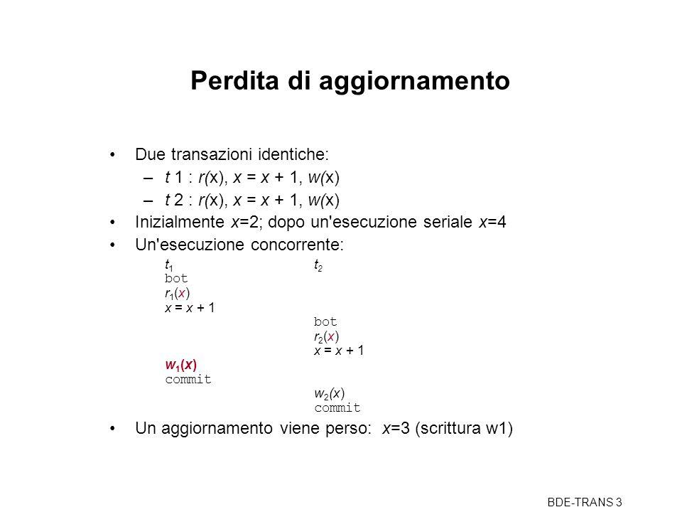 BDE-TRANS 3 Perdita di aggiornamento Due transazioni identiche: –t 1 : r(x), x = x + 1, w(x) –t 2 : r(x), x = x + 1, w(x) Inizialmente x=2; dopo un esecuzione seriale x=4 Un esecuzione concorrente: t 1 t 2 bot r 1 (x) x = x + 1 bot r 2 (x) x = x + 1 w 1 (x) commit w 2 (x) commit Un aggiornamento viene perso: x=3 (scrittura w1)