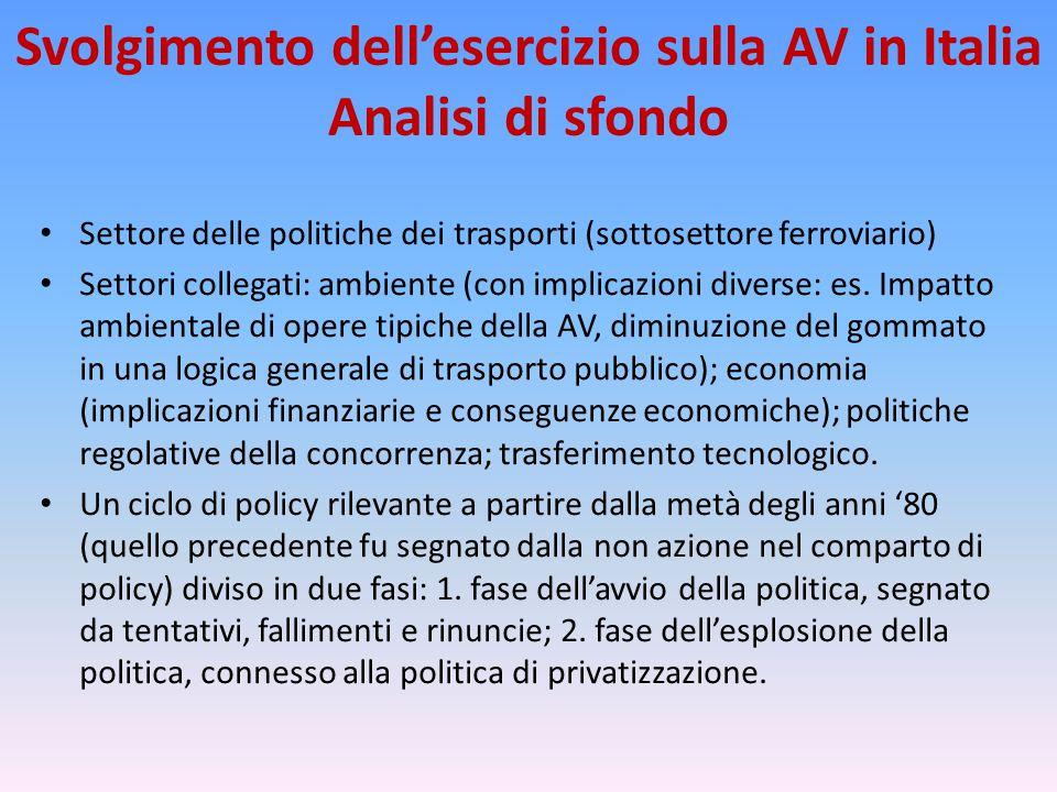 Svolgimento dell'esercizio sulla AV in Italia Analisi di sfondo Settore delle politiche dei trasporti (sottosettore ferroviario) Settori collegati: ambiente (con implicazioni diverse: es.