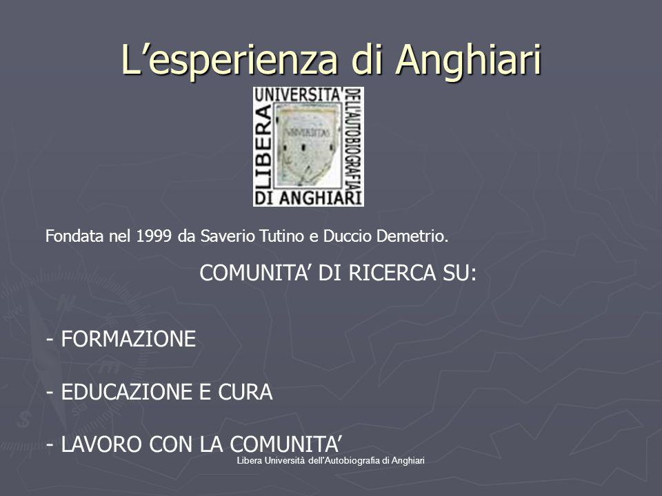 Libera Università dell'Autobiografia di Anghiari L'esperienza di Anghiari Fondata nel 1999 da Saverio Tutino e Duccio Demetrio. COMUNITA' DI RICERCA S