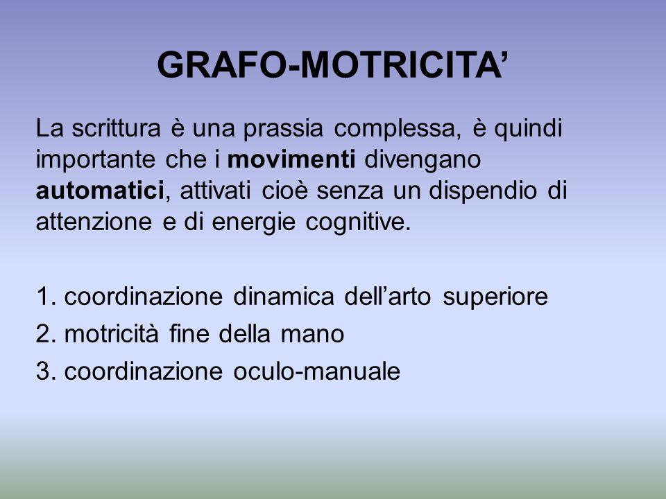 GRAFO-MOTRICITA' La scrittura è una prassia complessa, è quindi importante che i movimenti divengano automatici, attivati cioè senza un dispendio di attenzione e di energie cognitive.