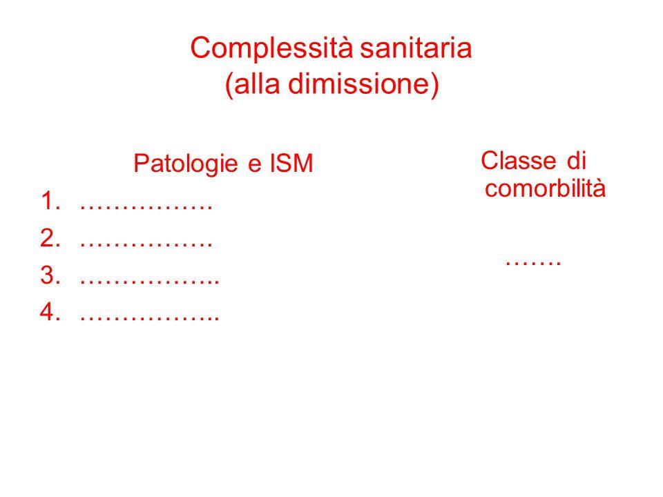 Complessità sanitaria (alla dimissione) Patologie e ISM 1.……………. 2.……………. 3.…………….. 4.…………….. Classe di comorbilità …….