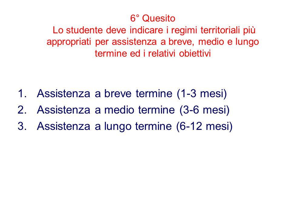 6° Quesito Lo studente deve indicare i regimi territoriali più appropriati per assistenza a breve, medio e lungo termine ed i relativi obiettivi 1.Assistenza a breve termine (1-3 mesi) 2.Assistenza a medio termine (3-6 mesi) 3.Assistenza a lungo termine (6-12 mesi)