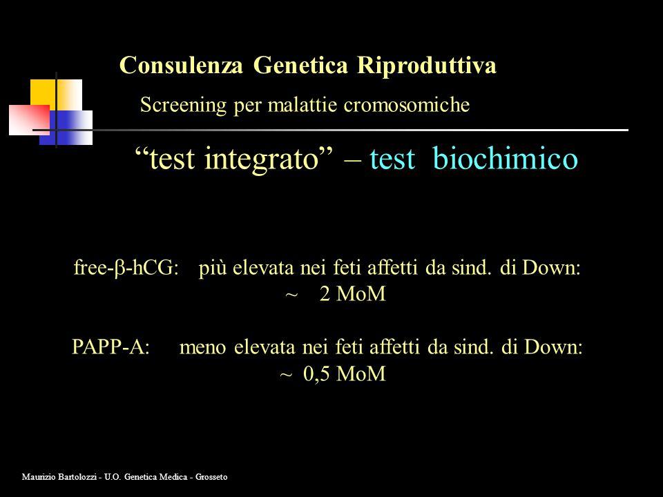 Consulenza Genetica Riproduttiva Screening per malattie cromosomiche test integrato – test biochimico free-  -hCG: più elevata nei feti affetti da sind.