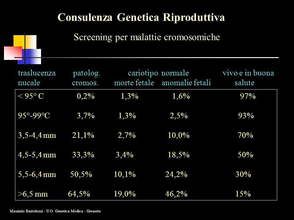 Consulenza Genetica Riproduttiva Screening per malattie cromosomiche traslucenza patolog. cariotipo normale vivo e in buona nucale cromos. morte fetal