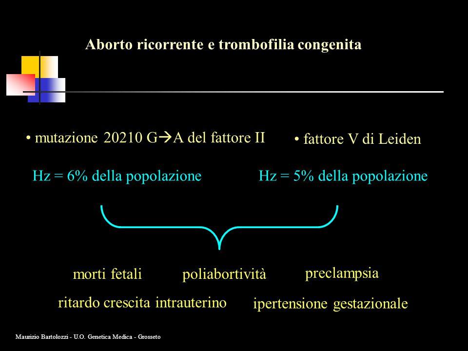 Aborto ricorrente e trombofilia congenita fattore V di Leiden mutazione 20210 G  A del fattore II Hz = 6% della popolazioneHz = 5% della popolazione