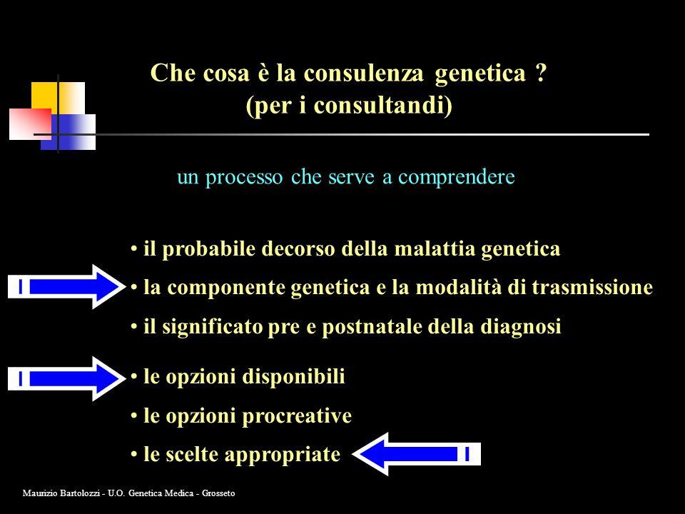 il probabile decorso della malattia genetica la componente genetica e la modalità di trasmissione il significato pre e postnatale della diagnosi le opzioni disponibili le opzioni procreative le scelte appropriate Che cosa è la consulenza genetica .