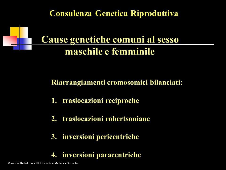 Cause genetiche comuni al sesso maschile e femminile Riarrangiamenti cromosomici bilanciati: 1.traslocazioni reciproche 2.traslocazioni robertsoniane 3.