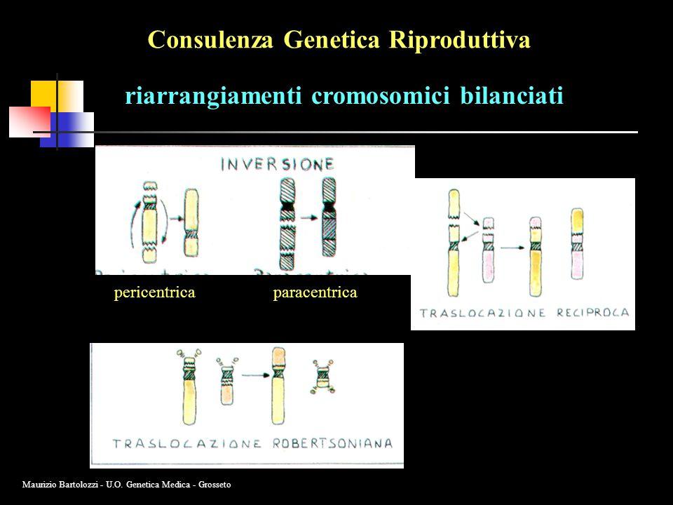 Consulenza Genetica Riproduttiva pericentrica paracentrica riarrangiamenti cromosomici bilanciati Maurizio Bartolozzi - U.O. Genetica Medica - Grosset