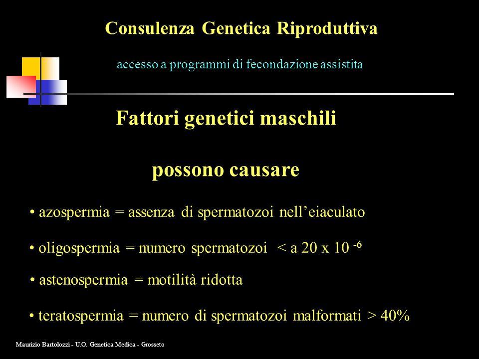 Consulenza Genetica Riproduttiva accesso a programmi di fecondazione assistita Fattori genetici maschili possono causare azospermia = assenza di spermatozoi nell'eiaculato oligospermia = numero spermatozoi < a 20 x 10 -6 astenospermia = motilità ridotta teratospermia = numero di spermatozoi malformati > 40% Maurizio Bartolozzi - U.O.