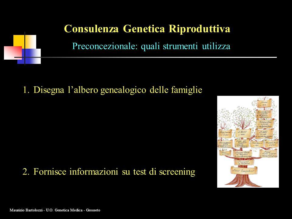 Consulenza Genetica Riproduttiva Preconcezionale: quali strumenti utilizza 1.Disegna l'albero genealogico delle famiglie 2.Fornisce informazioni su test di screening Maurizio Bartolozzi - U.O.