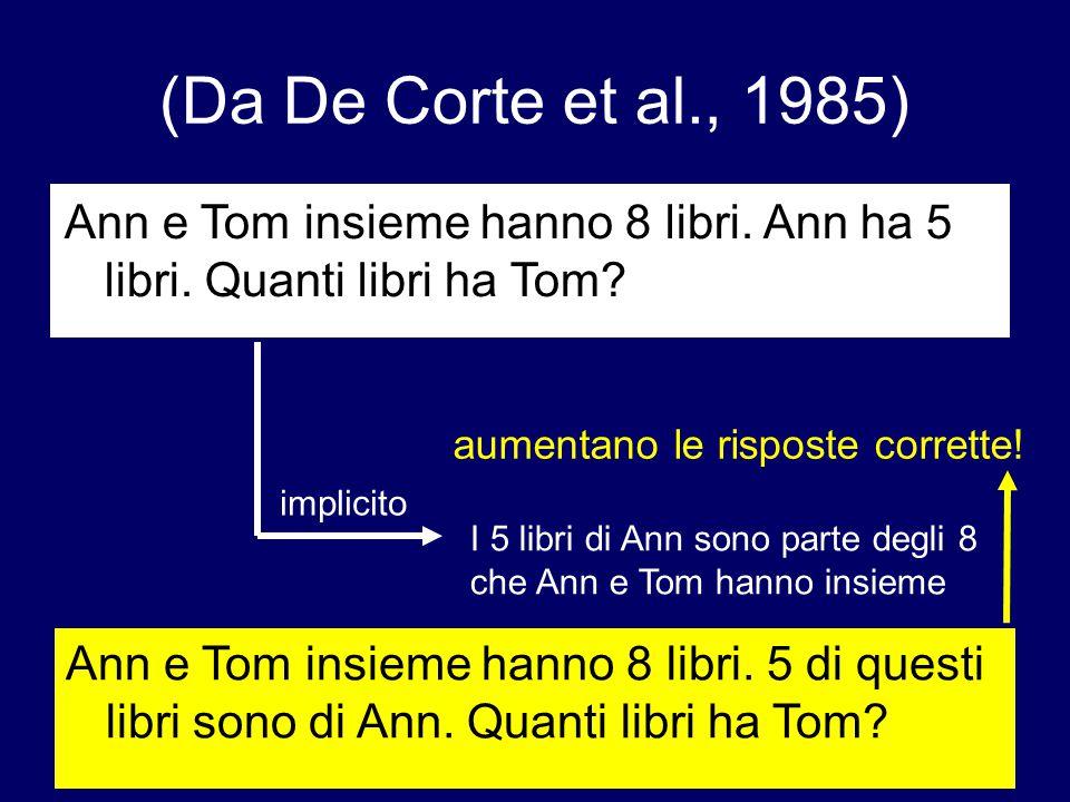 (Da De Corte et al., 1985) Ann e Tom insieme hanno 8 libri. Ann ha 5 libri. Quanti libri ha Tom? I 5 libri di Ann sono parte degli 8 che Ann e Tom han