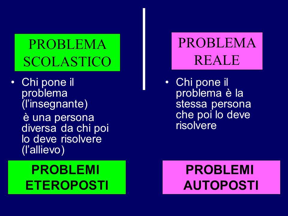 PROBLEMA SCOLASTICO PROBLEMA REALE Chi pone il problema è la stessa persona che poi lo deve risolvere Chi pone il problema (l'insegnante) è una persona diversa da chi poi lo deve risolvere (l'allievo) PROBLEMI AUTOPOSTI PROBLEMI ETEROPOSTI