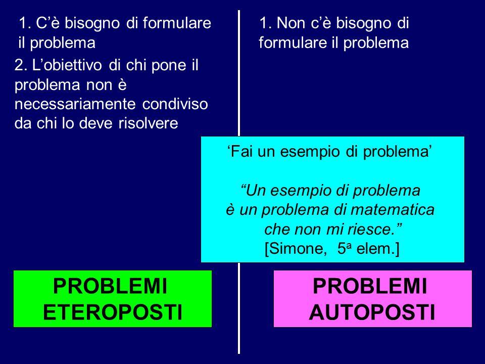 PROBLEMI AUTOPOSTI PROBLEMI ETEROPOSTI 1. Non c'è bisogno di formulare il problema 1. C'è bisogno di formulare il problema 2. L'obiettivo di chi pone